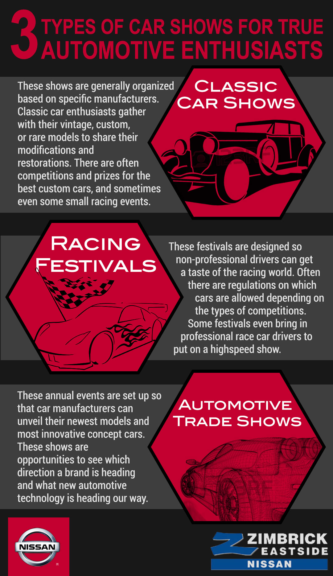 Infographic that outlines classic car shows, racing festivals, and automotive trade shows